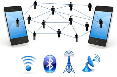 2021 ACSP 636 Mobile Computing